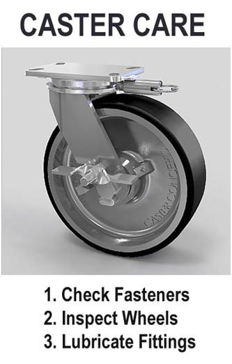 Conserve las Rodajas En Movimiento con Mantenimiento de Rutina (rodajas y ruedas libres de mantenimiento)