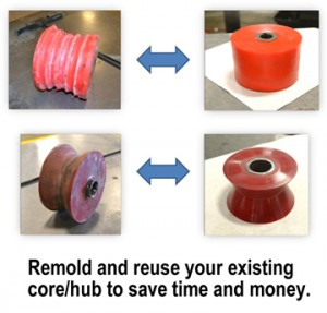 Remold Caster Wheels