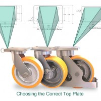 Choosing the correct top plate configuration