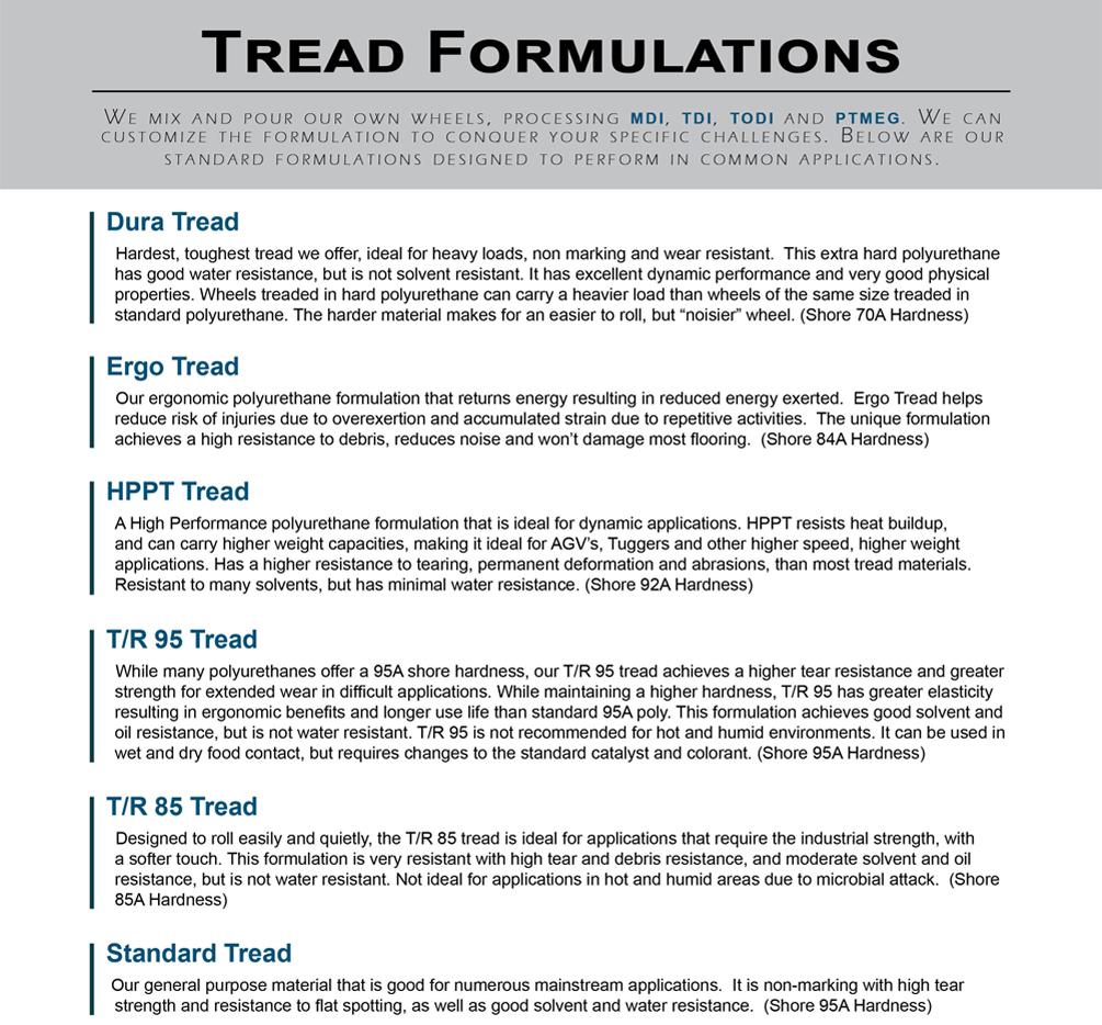 Tread Formulations | Caster Concepts