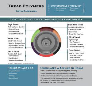 ¿Qué hace que los Materiales de Poliuretano para Recubrimiento sean lo Mejor?