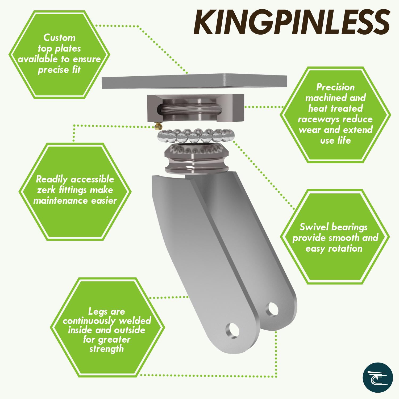 Kingpinless